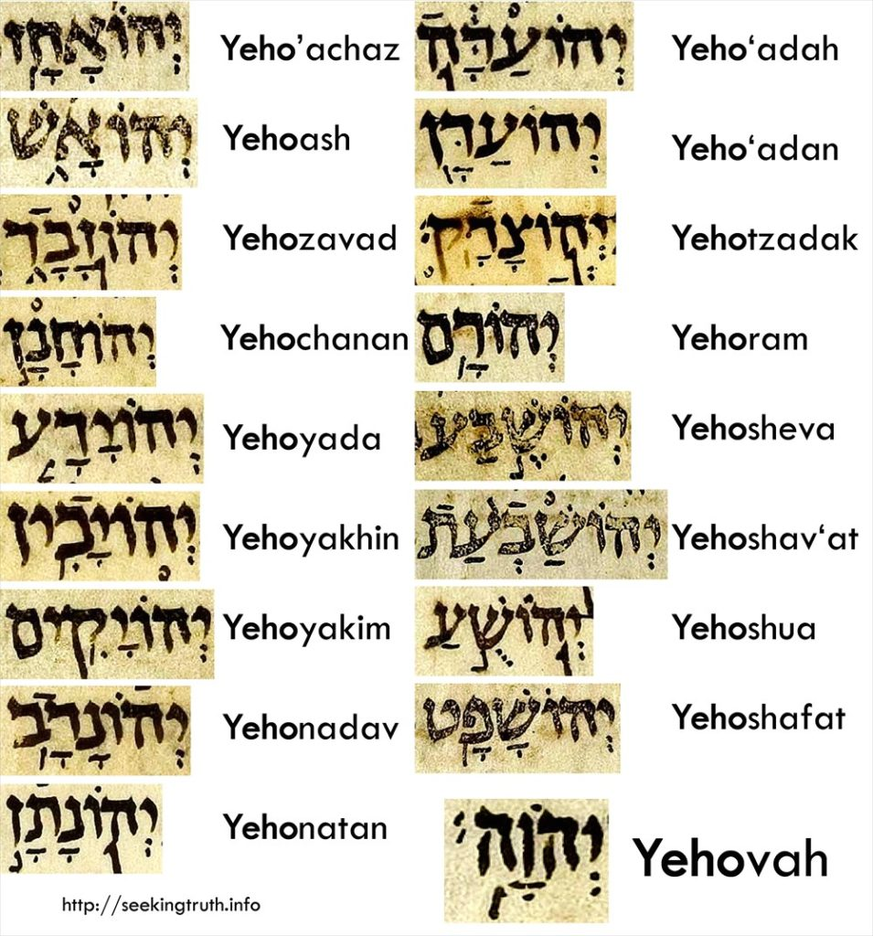 Hebrew Theophoric Names and The Name of God   Seeking Truth