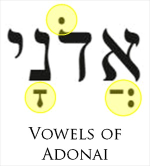 vowels of adonai, tetragrammaton, name of god, how to pronounce the name of god, YHVH, YHWH, yahweh, yahuah, Yehovah, יהוה, masorete, masoretes, jewish scribes, nikkud, hebrew vowels, hebrew