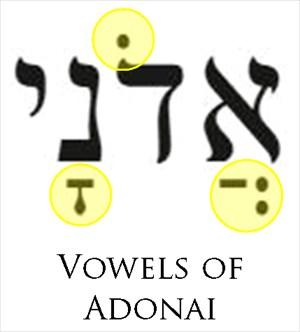 vowels of adonai, tetragrammaton, name of god, how to pronounce the name of god, YHVH, YHWH, yahweh, yahuah, Yehovah, יהוה, masorete, masoretes, jewish scribes, nikkud, hebrew vowels, hebrew