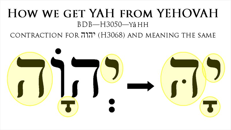 yah, yehovah, יהוה , yhvh, yhwh, yahuah, yahweh, tetragrammaton, god's name, name of god, poetic name of god, h3050, h3068, strong's, brown driver briggs