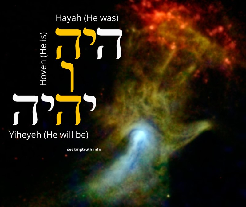 "Yehovah is derived from the root hayah (to exist or to be) and shows His eternal nature - He was ""Hayah"" He Is ""Hoveh"" and He will be ""Yiheyeh"""